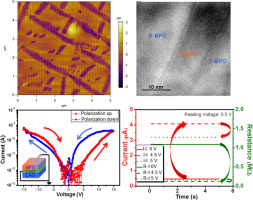 ferroelectric resistive switching in highly strained BiFeO3thin film based switchable diode.