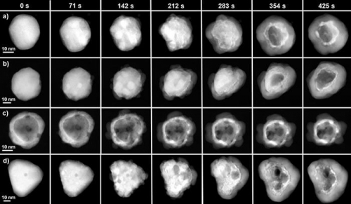 Sequential images of core-shell nanoparticle inversion. Image courtesy University of Manchester