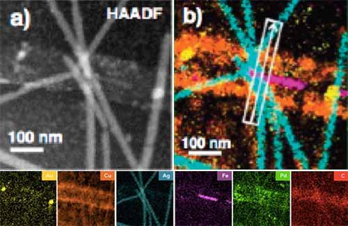 Colored EDS map of numerous nanomaterials in liquid. Image courtesy Nestor Zaluzec, Argonne National Laboratory.