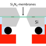 diagram of liquid cell with Si3N4 membranes